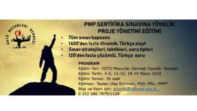 Photo of Proje Yönetimi (PMP) Eğitimi